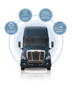 New Detroit Connect Features Enhance Vehicle Insights; Deliver Over-the-Air Programming Capabilities